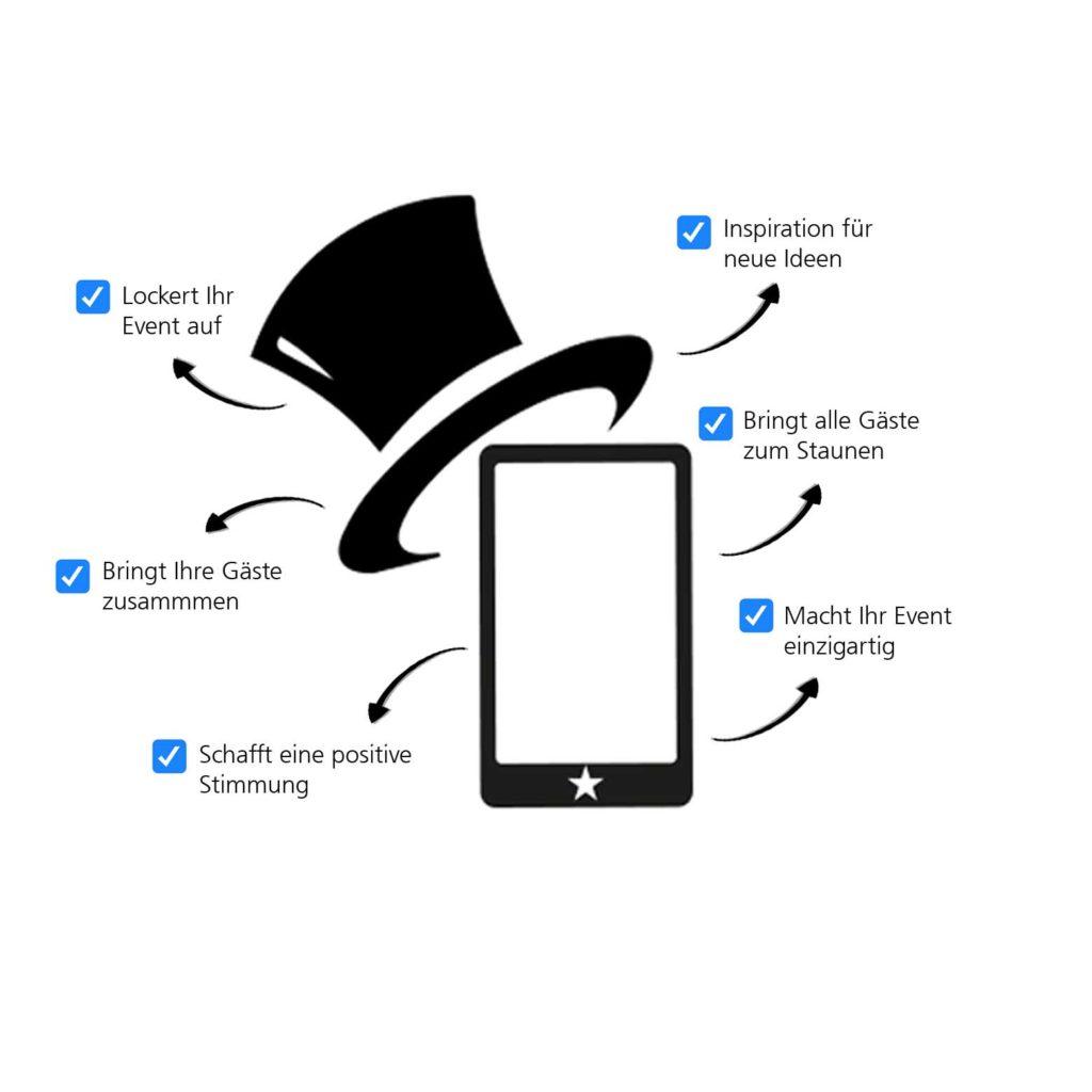 Vorteile iPad Zauberer